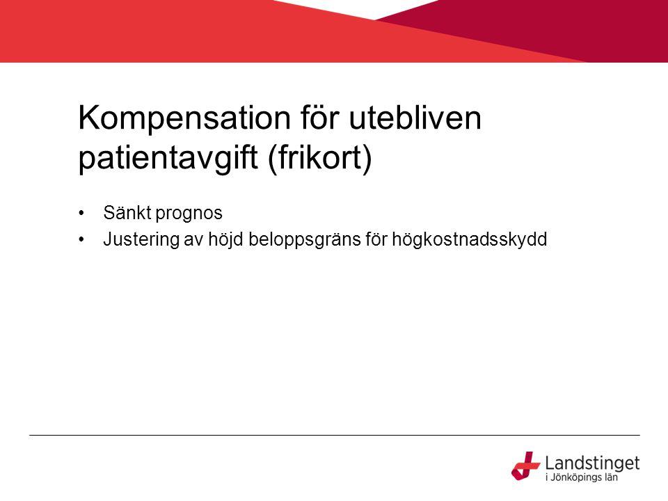 Kompensation för utebliven patientavgift (frikort) Sänkt prognos Justering av höjd beloppsgräns för högkostnadsskydd