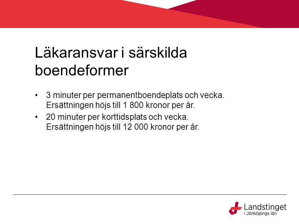 Läkaransvar i särskilda boendeformer 3 minuter per permanentboendeplats och vecka.