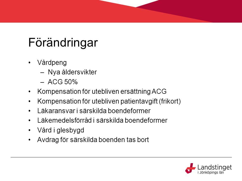 Förändringar Vårdpeng –Nya åldersvikter –ACG 50% Kompensation för utebliven ersättning ACG Kompensation för utebliven patientavgift (frikort) Läkaransvar i särskilda boendeformer Läkemedelsförråd i särskilda boendeformer Vård i glesbygd Avdrag för särskilda boenden tas bort