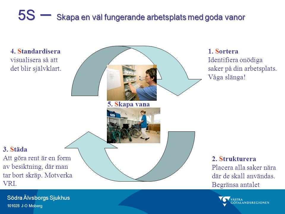 Södra Älvsborgs Sjukhus 101028 J-O Moberg 5S – Skapa en väl fungerande arbetsplats med goda vanor 1. Sortera Identifiera onödiga saker på din arbetspl