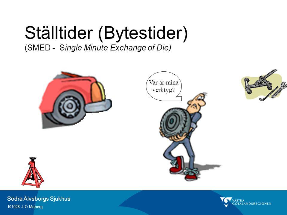Södra Älvsborgs Sjukhus 101028 J-O Moberg Ställtider (Bytestider) (SMED - Single Minute Exchange of Die) Var är mina verktyg?