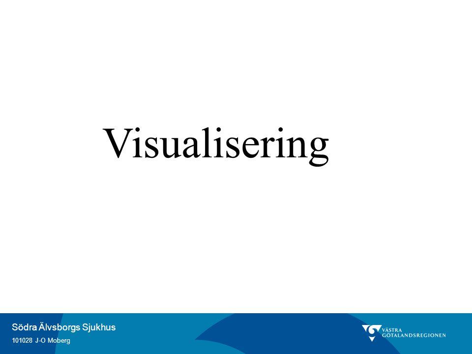 Södra Älvsborgs Sjukhus 101028 J-O Moberg Visualisering