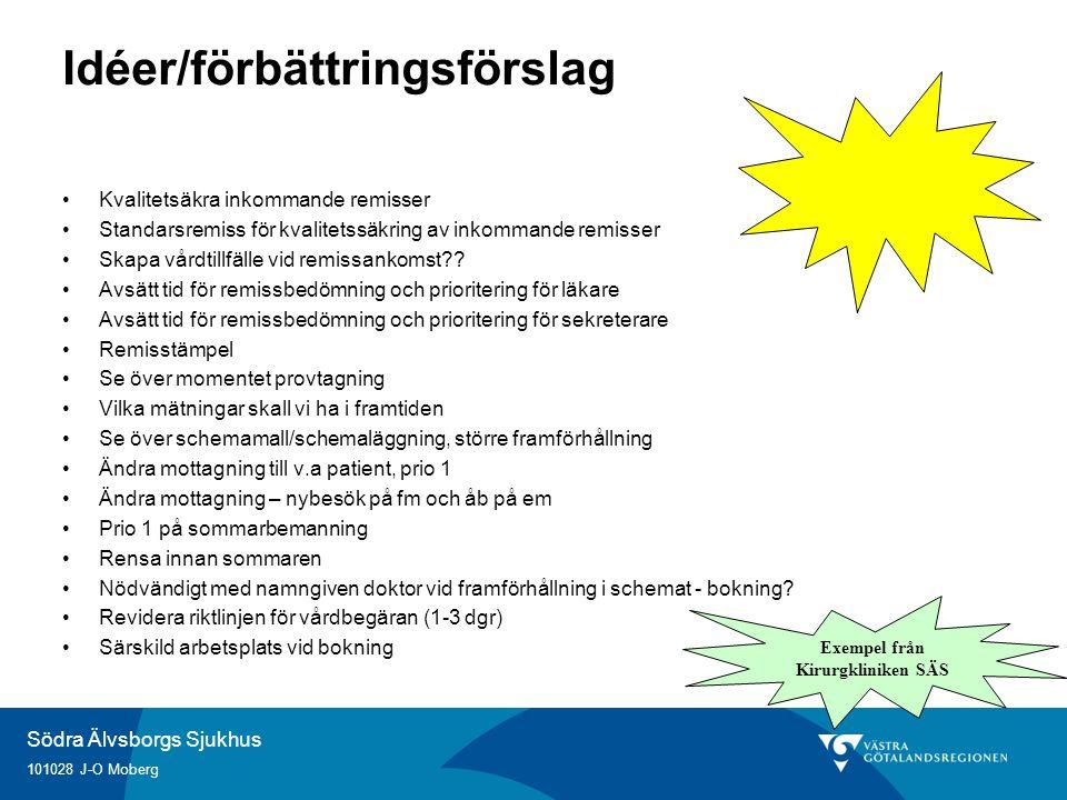 Södra Älvsborgs Sjukhus 101028 J-O Moberg Idéer/förbättringsförslag Kvalitetsäkra inkommande remisser Standarsremiss för kvalitetssäkring av inkommande remisser Skapa vårdtillfälle vid remissankomst?.