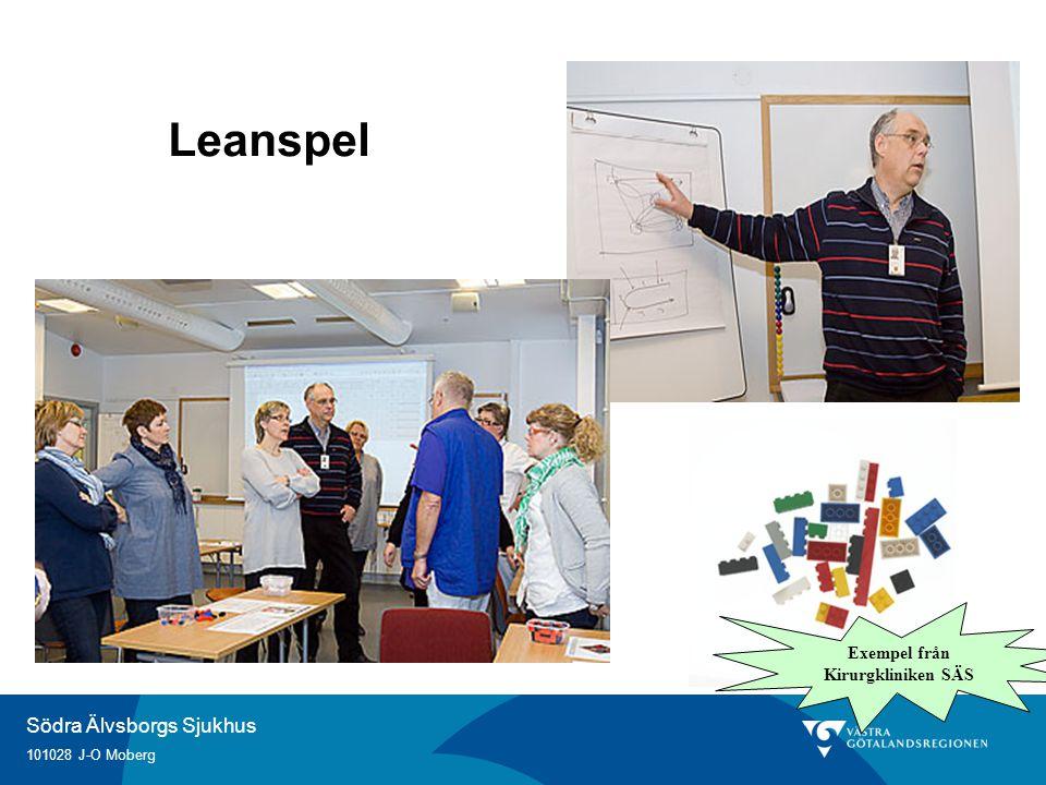 Södra Älvsborgs Sjukhus 101028 J-O Moberg Leanspel Exempel från Kirurgkliniken SÄS