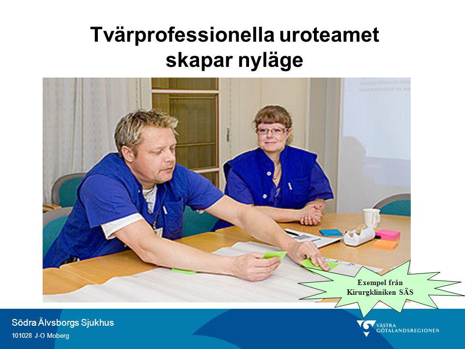 Södra Älvsborgs Sjukhus 101028 J-O Moberg Tvärprofessionella uroteamet skapar nyläge Exempel från Kirurgkliniken SÄS