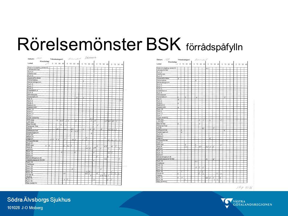 Södra Älvsborgs Sjukhus 101028 J-O Moberg Rörelsemönster BSK förrådspåfylln