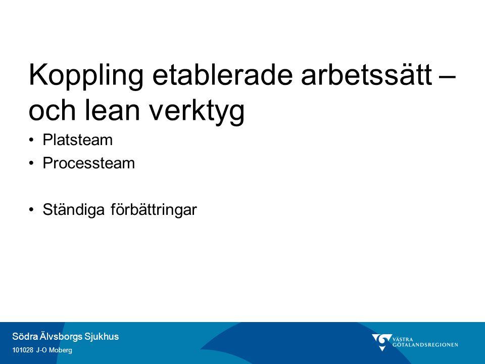 Södra Älvsborgs Sjukhus 101028 J-O Moberg Koppling etablerade arbetssätt – och lean verktyg Platsteam Processteam Ständiga förbättringar