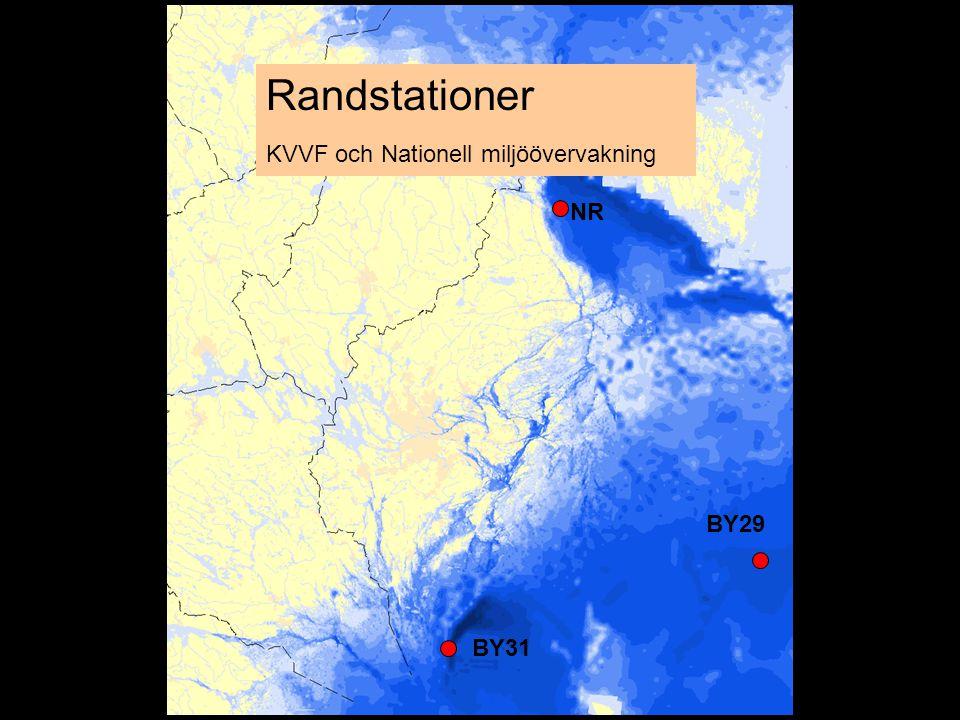 Randstationer KVVF och Nationell miljöövervakning NR BY31 BY29