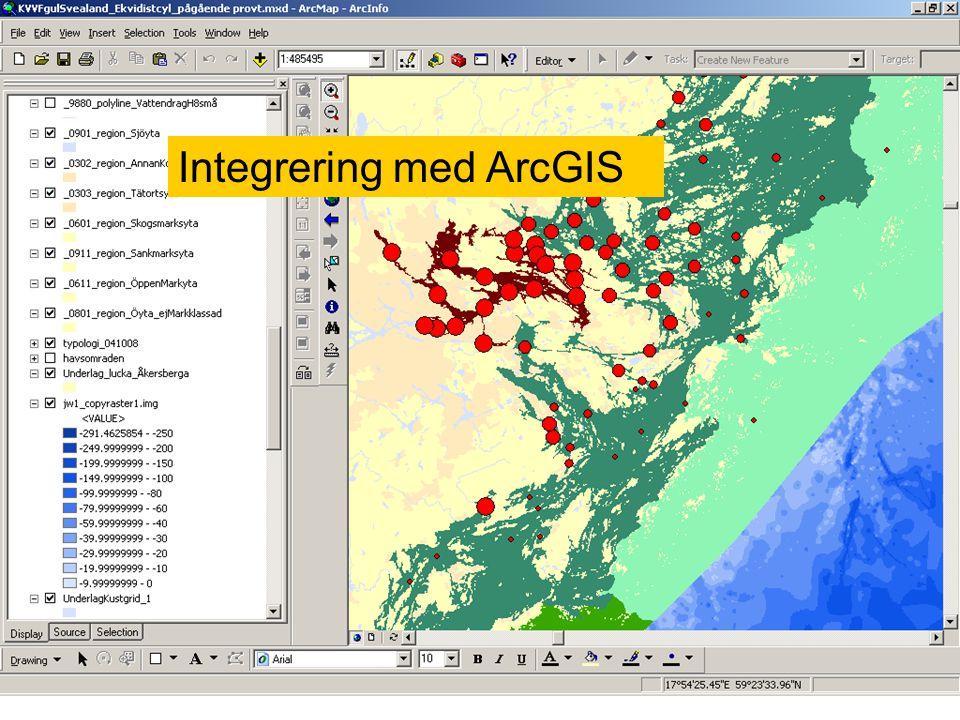 Integrering med ArcGIS