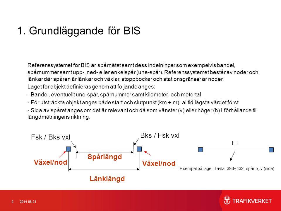 22014-08-21 1. Grundläggande för BIS Referenssystemet för BIS är spårnätet samt dess indelningar som exempelvis bandel, spårnummer samt upp-, ned- ell