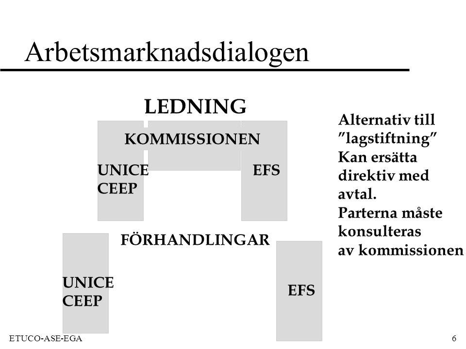 ETUCO-ASE-EGA6 Arbetsmarknadsdialogen LEDNING KOMMISSIONEN UNICE CEEP EFS FÖRHANDLINGAR UNICE CEEP EFS Alternativ till lagstiftning Kan ersätta direktiv med avtal.