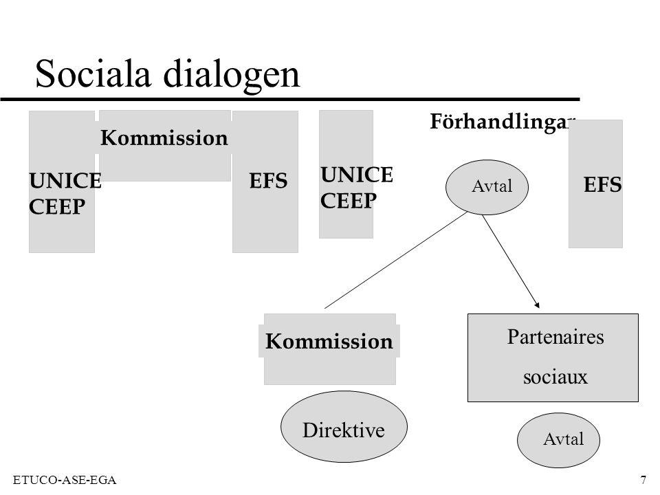 ETUCO-ASE-EGA7 Sociala dialogen Kommission UNICE CEEP EFS Förhandlingar UNICE CEEP EFS Kommission Partenaires sociaux Direktive Avtal