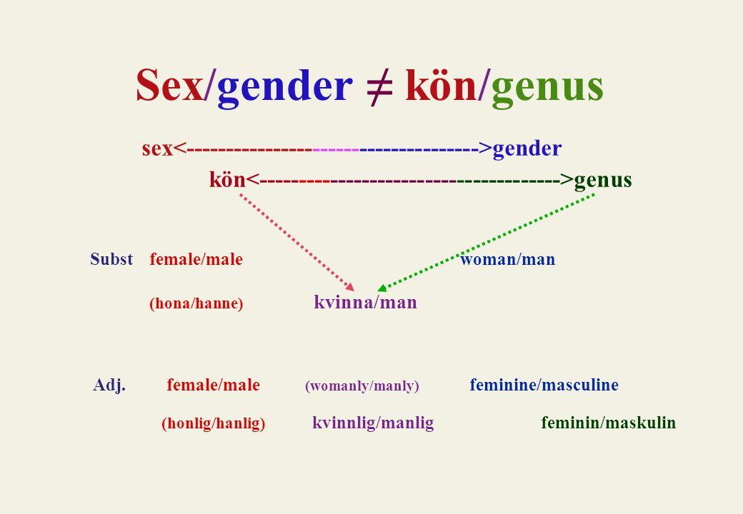 35 Genusbegreppets bruk Yvonne Hirdmann byggde in maktaspekter i genusbegreppet –Genussystemets två logiker: a) isärhållning av könen b) ena könet und