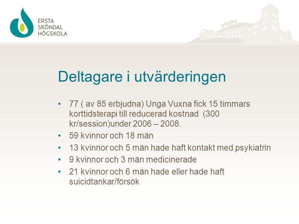 Deltagare i utvärderingen 77 ( av 85 erbjudna) Unga Vuxna fick 15 timmars korttidsterapi till reducerad kostnad (300 kr/session)under 2006 – 2008. 59