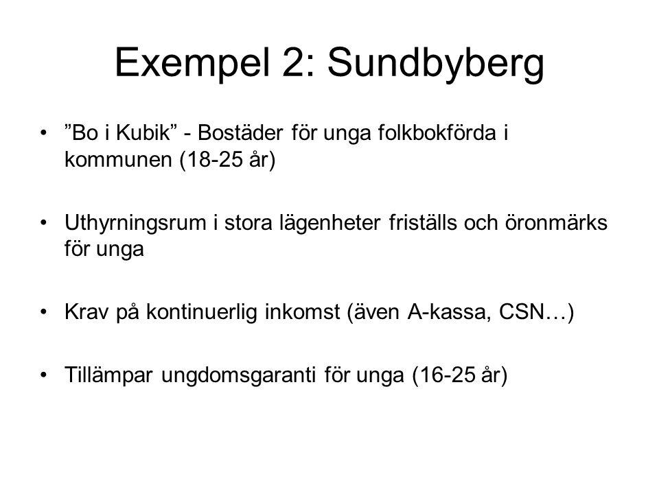 """Exempel 2: Sundbyberg """"Bo i Kubik"""" - Bostäder för unga folkbokförda i kommunen (18-25 år) Uthyrningsrum i stora lägenheter friställs och öronmärks för"""