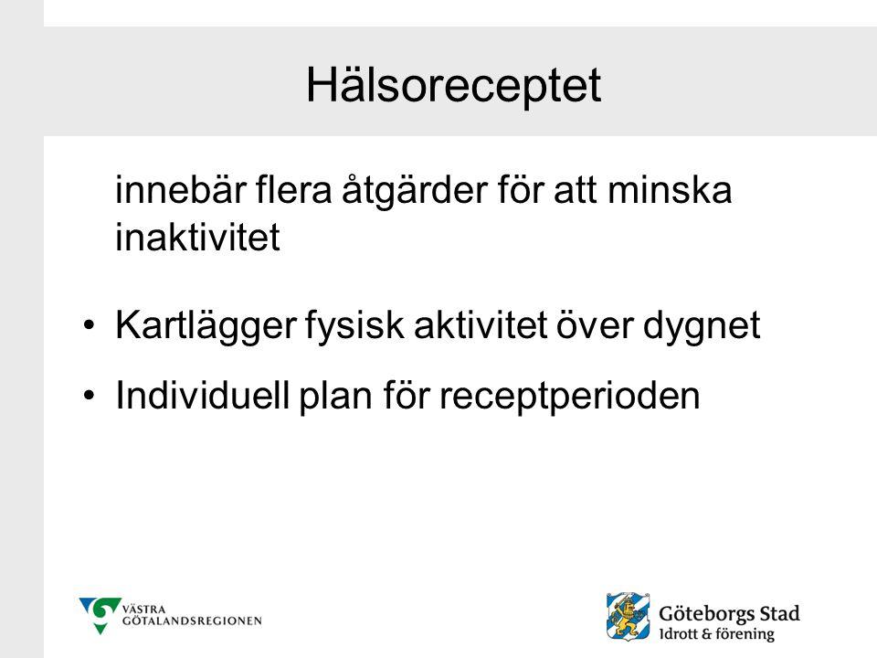 Hälsoreceptet innebär flera åtgärder för att minska inaktivitet Kartlägger fysisk aktivitet över dygnet Individuell plan för receptperioden