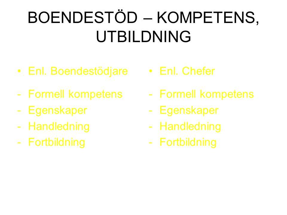 BOENDESTÖD – KOMPETENS, UTBILDNING Enl. Boendestödjare -Formell kompetens -Egenskaper -Handledning -Fortbildning Enl. Chefer -Formell kompetens -Egens
