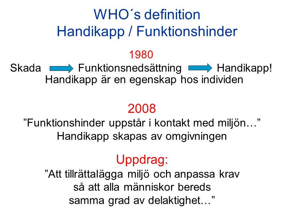 """WHO´s definition Handikapp / Funktionshinder 1980 Skada Funktionsnedsättning Handikapp! 2008 """"Funktionshinder uppstår i kontakt med miljön…"""" Handikapp"""