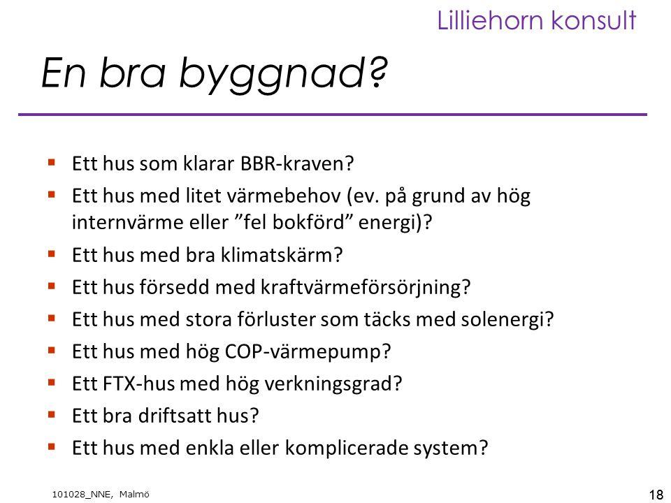 18 101028_NNE, Malmö Lilliehorn konsult En bra byggnad?  Ett hus som klarar BBR-kraven?  Ett hus med litet värmebehov (ev. på grund av hög internvär