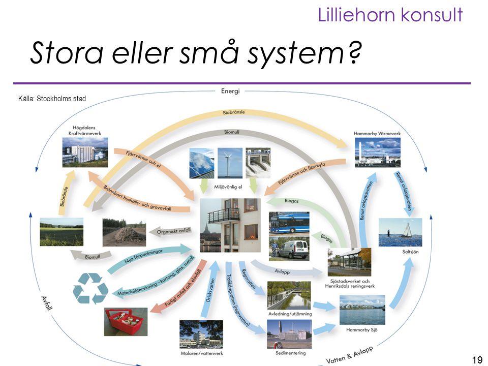 19 101028_NNE, Malmö Lilliehorn konsult Stora eller små system? 19 Källa: Stockholms stad