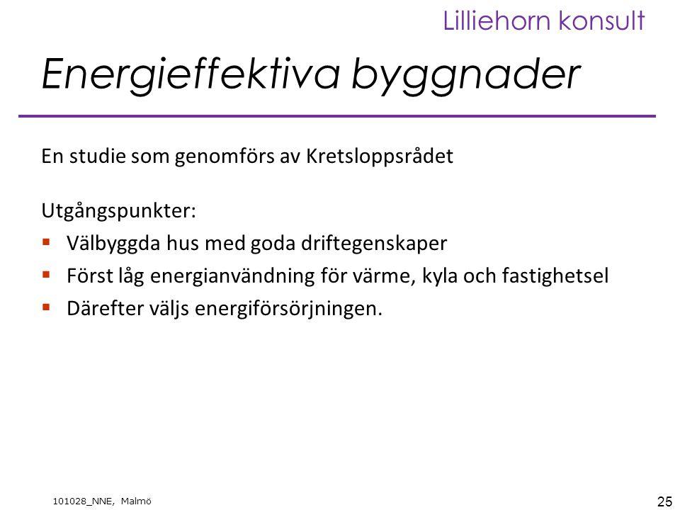 25 101028_NNE, Malmö Lilliehorn konsult Energieffektiva byggnader En studie som genomförs av Kretsloppsrådet Utgångspunkter:  Välbyggda hus med goda driftegenskaper  Först låg energianvändning för värme, kyla och fastighetsel  Därefter väljs energiförsörjningen.