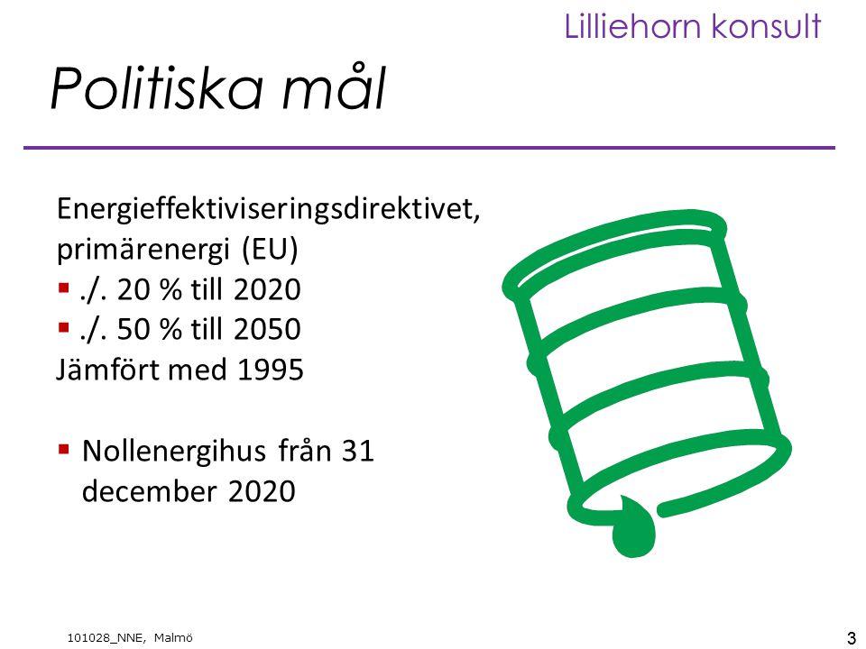 3 101028_NNE, Malmö Lilliehorn konsult 3 Politiska mål Energieffektiviseringsdirektivet, primärenergi (EU) ./. 20 % till 2020 ./. 50 % till 2050 Jäm