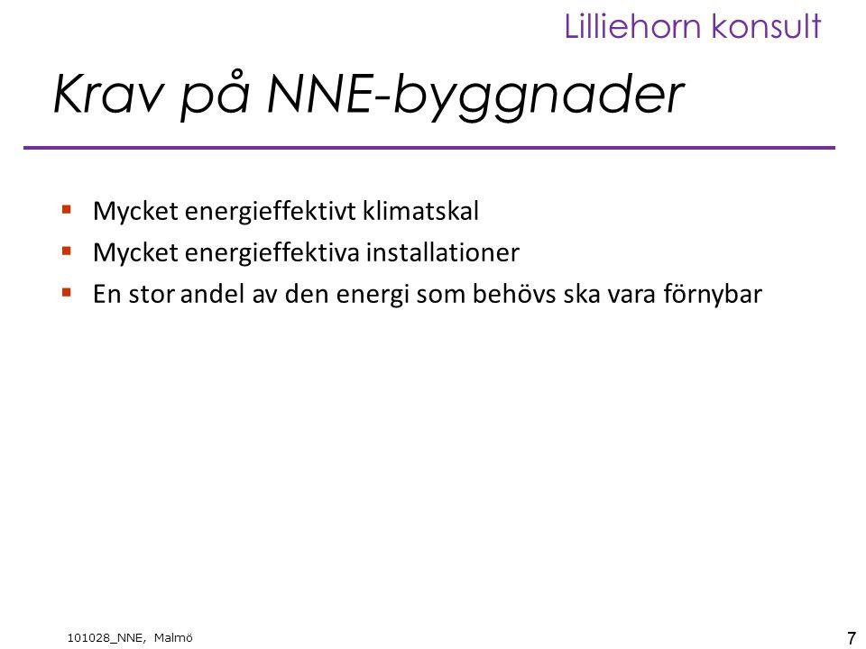 7 101028_NNE, Malmö Lilliehorn konsult Krav på NNE-byggnader  Mycket energieffektivt klimatskal  Mycket energieffektiva installationer  En stor andel av den energi som behövs ska vara förnybar 7