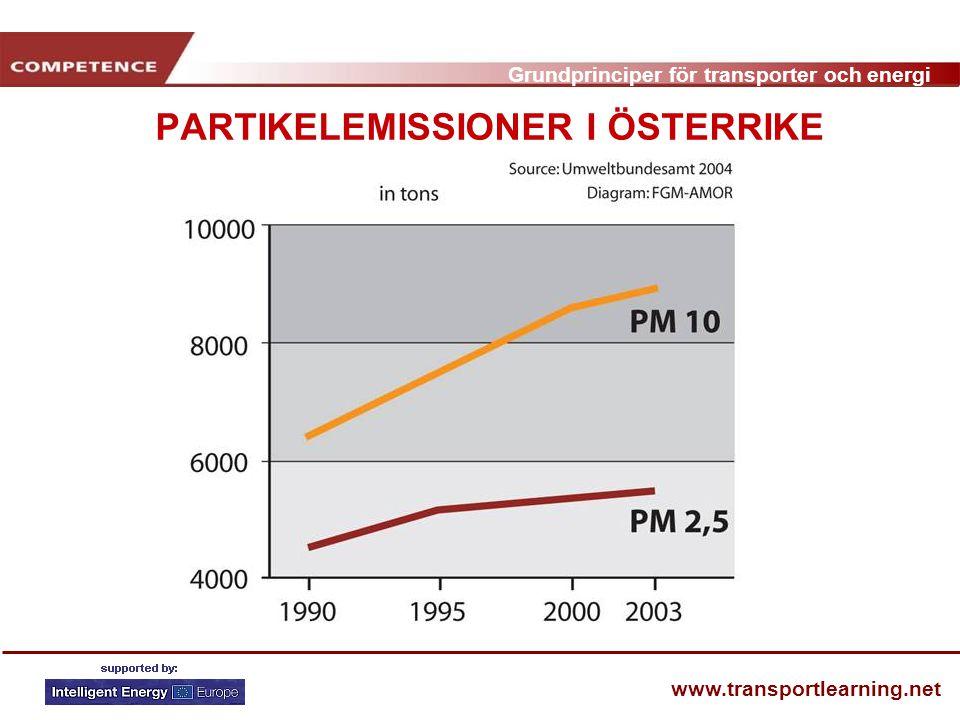 Grundprinciper för transporter och energi www.transportlearning.net PARTIKELEMISSIONER I ÖSTERRIKE
