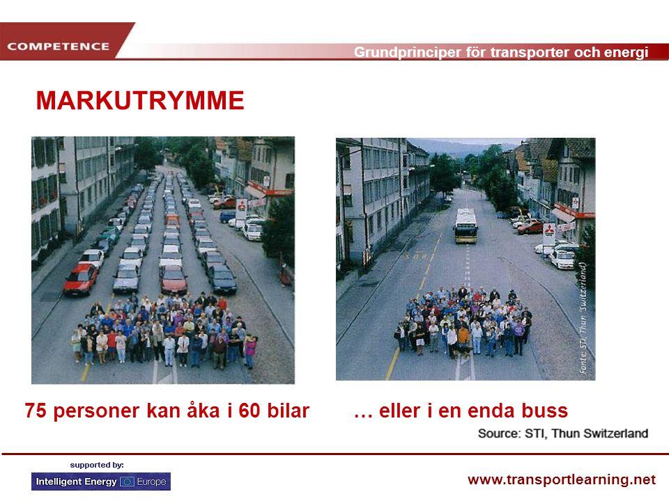 Grundprinciper för transporter och energi www.transportlearning.net MARKUTRYMME 75 personer kan åka i 60 bilar … eller i en enda buss