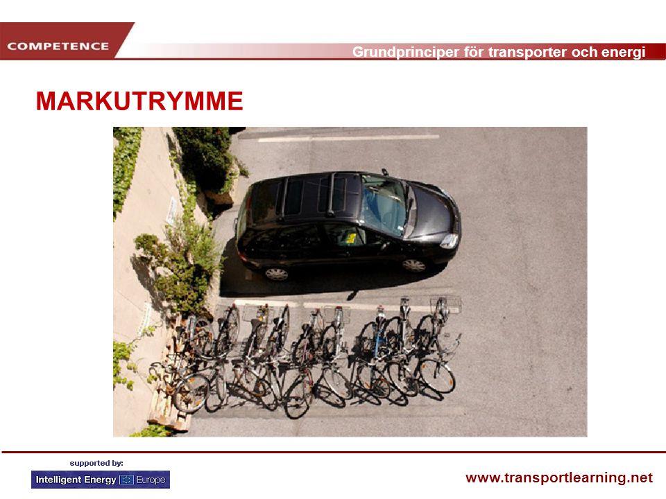 Grundprinciper för transporter och energi www.transportlearning.net MARKUTRYMME