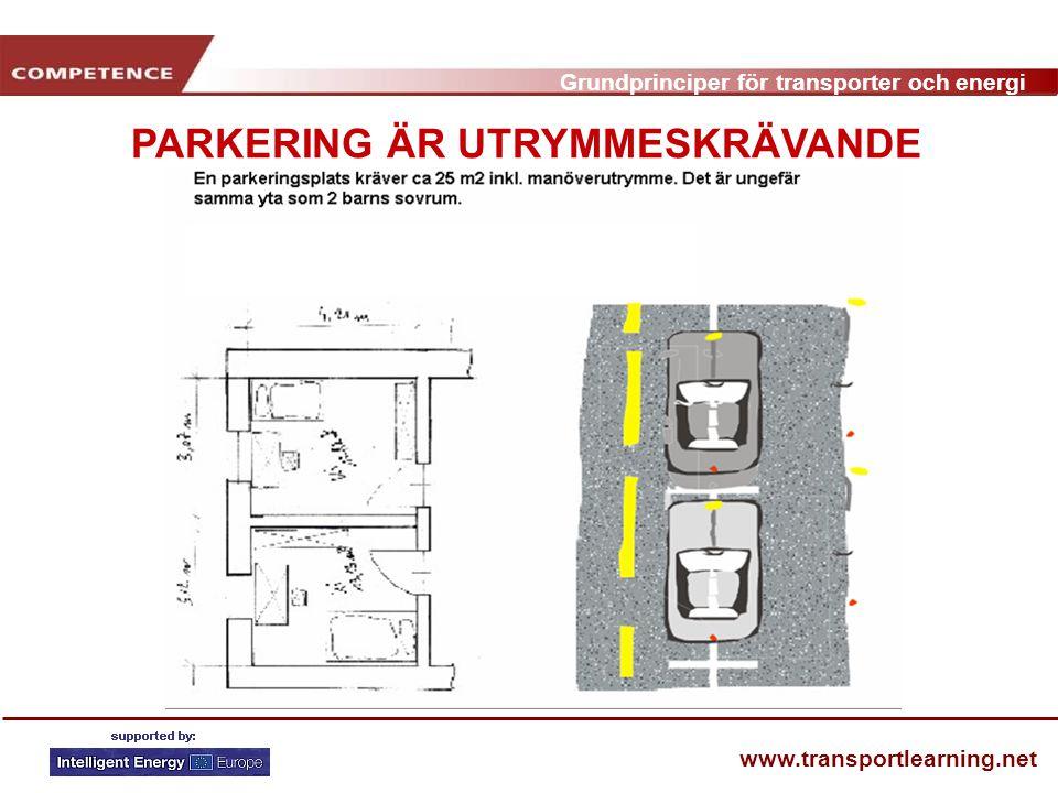 Grundprinciper för transporter och energi www.transportlearning.net PARKERING ÄR UTRYMMESKRÄVANDE