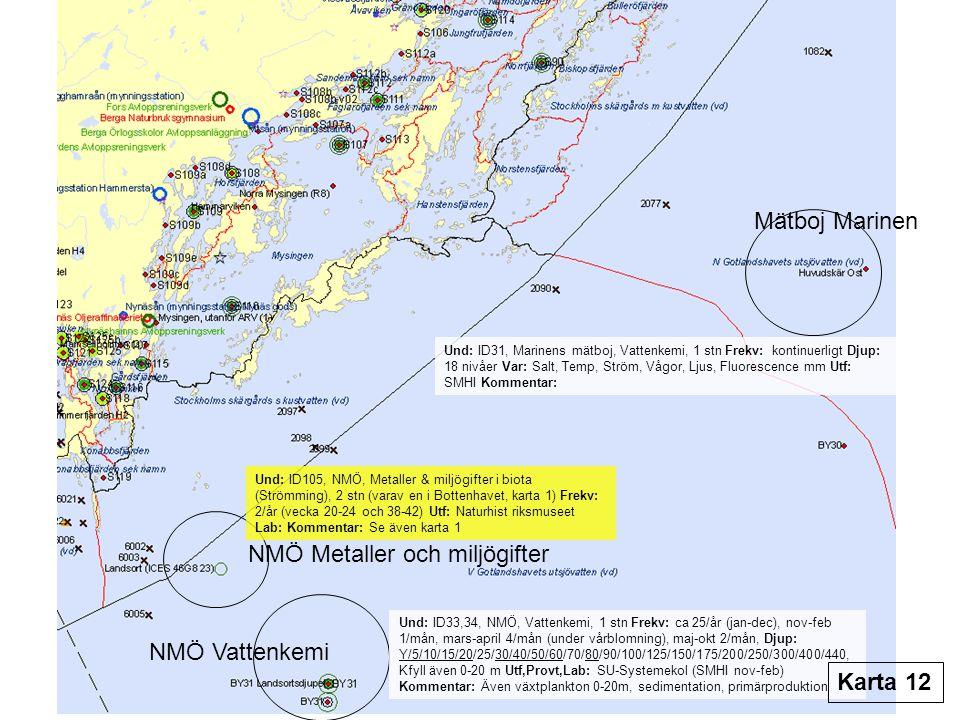 Und: ID31, Marinens mätboj, Vattenkemi, 1 stn Frekv: kontinuerligt Djup: 18 nivåer Var: Salt, Temp, Ström, Vågor, Ljus, Fluorescence mm Utf: SMHI Komm