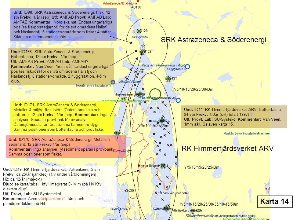 RK Himmerfjärdsverket ARV SRK Astrazeneca & Söderenergi Und: ID49, RK Himmerfjärdsverket, Vattenkemi, 5 stn Frekv: ca 25/år (jan-dec) (1/v under vårblomningen) H2: ca 12/år (maj-okt) Djup: se karta/tabell, kfyll integrerat 0-14 m (på H4 Kfyll diskreta djup) Utf, Provt, Lab: SU-Systemekol Kommentar: Även växtplankton (0-14m) och primärproduktion på H4 Y/5/10/15/20/25/30/35/40/45/50m Y/5/10/15/20/25/Bm Y/5/10/15/20/25m Y/5/10/15/20/25/30/Bm Und: ID168, SRK AstraZeneca & Söderenergi, Bottenfauna, 12 stn Frekv: 1/år (sep) Utf: AMFAB Provt: AMFAB Lab: AMFAB.