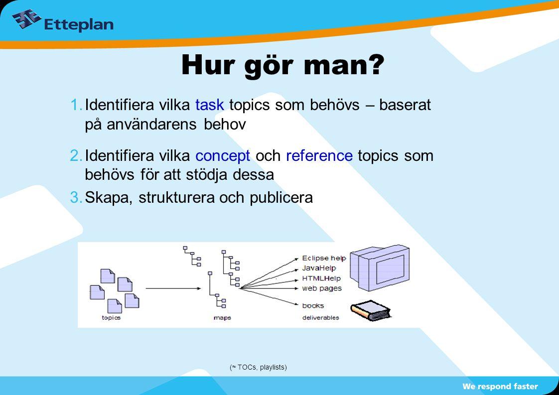 Hur gör man? 1.Identifiera vilka task topics som behövs – baserat på användarens behov 2.Identifiera vilka concept och reference topics som behövs för