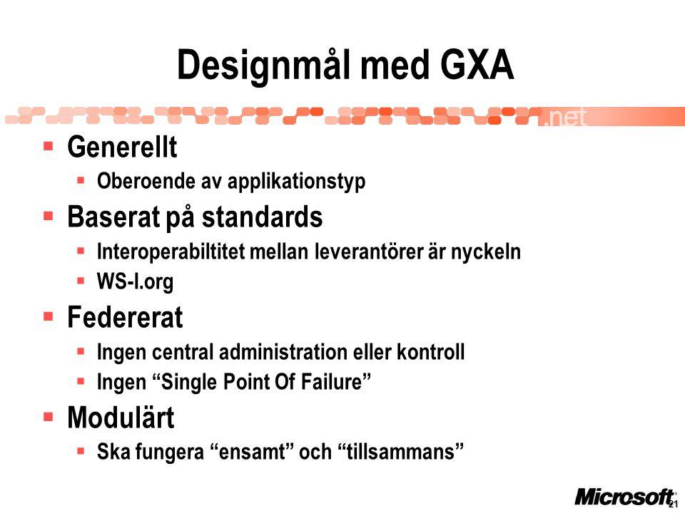21 Designmål med GXA  Generellt  Oberoende av applikationstyp  Baserat på standards  Interoperabiltitet mellan leverantörer är nyckeln  WS-I.org  Federerat  Ingen central administration eller kontroll  Ingen Single Point Of Failure  Modulärt  Ska fungera ensamt och tillsammans