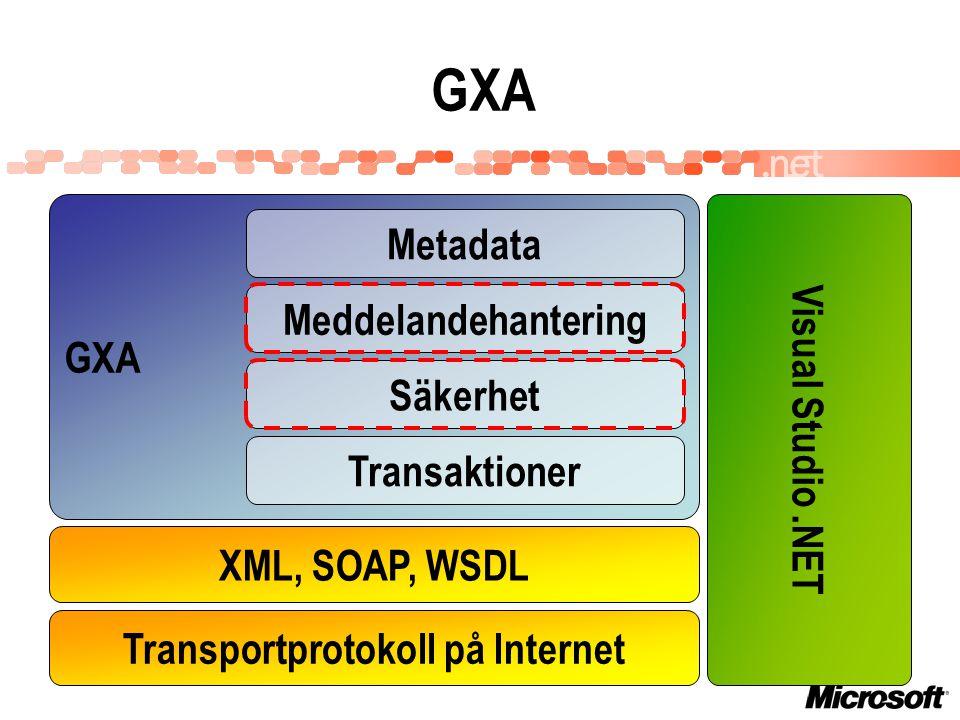 GXA Transportprotokoll på Internet XML, SOAP, WSDL GXA Visual Studio.NET Metadata Meddelandehantering Säkerhet Transaktioner