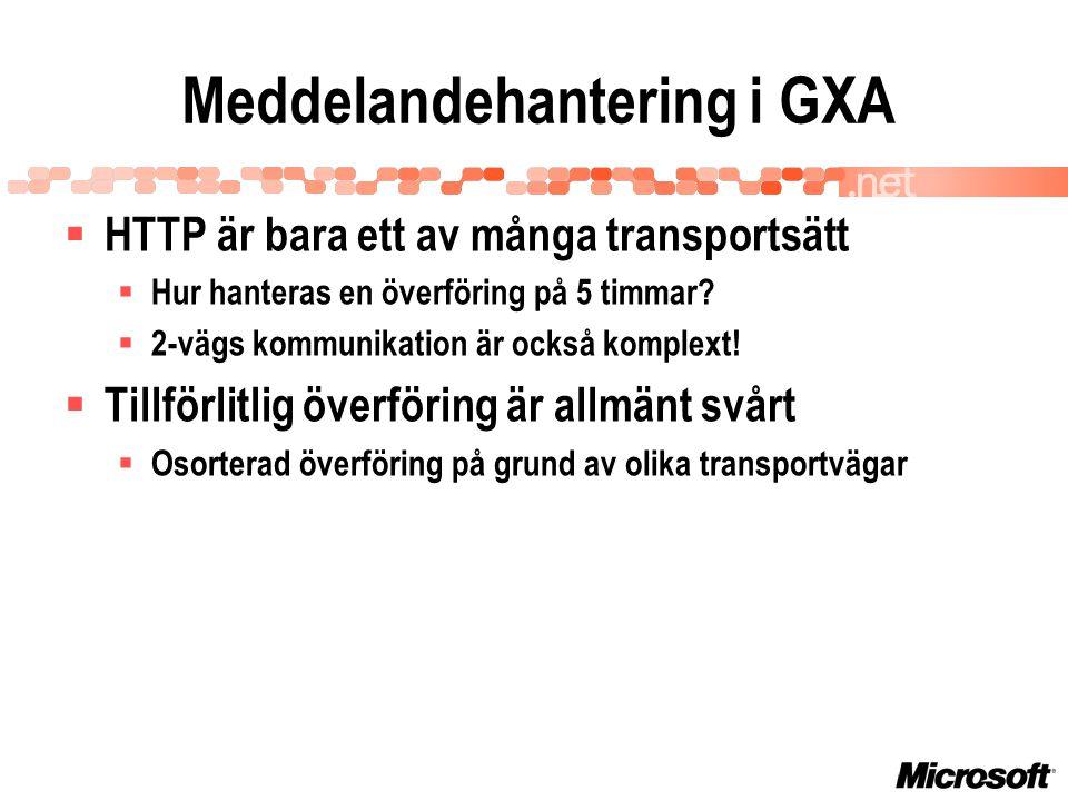 Meddelandehantering i GXA  HTTP är bara ett av många transportsätt  Hur hanteras en överföring på 5 timmar.
