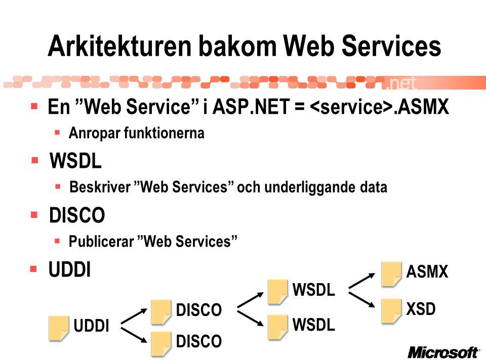  En Web Service i ASP.NET =.ASMX  Anropar funktionerna Arkitekturen bakom Web Services ASMX XSD WSDL DISCO UDDI  WSDL  Beskriver Web Services och underliggande data  DISCO  Publicerar Web Services  UDDI