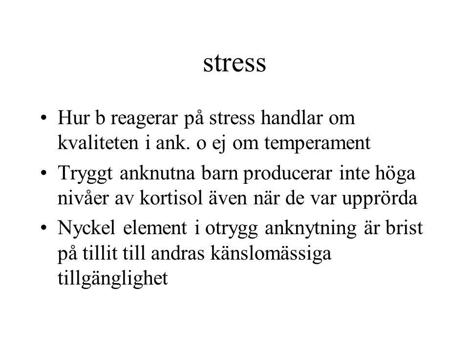 stress Hur b reagerar på stress handlar om kvaliteten i ank. o ej om temperament Tryggt anknutna barn producerar inte höga nivåer av kortisol även när
