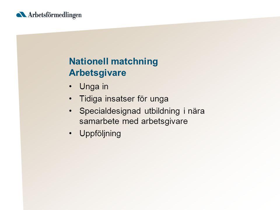 Nationell matchning Arbetsgivare Unga in Tidiga insatser för unga Specialdesignad utbildning i nära samarbete med arbetsgivare Uppföljning