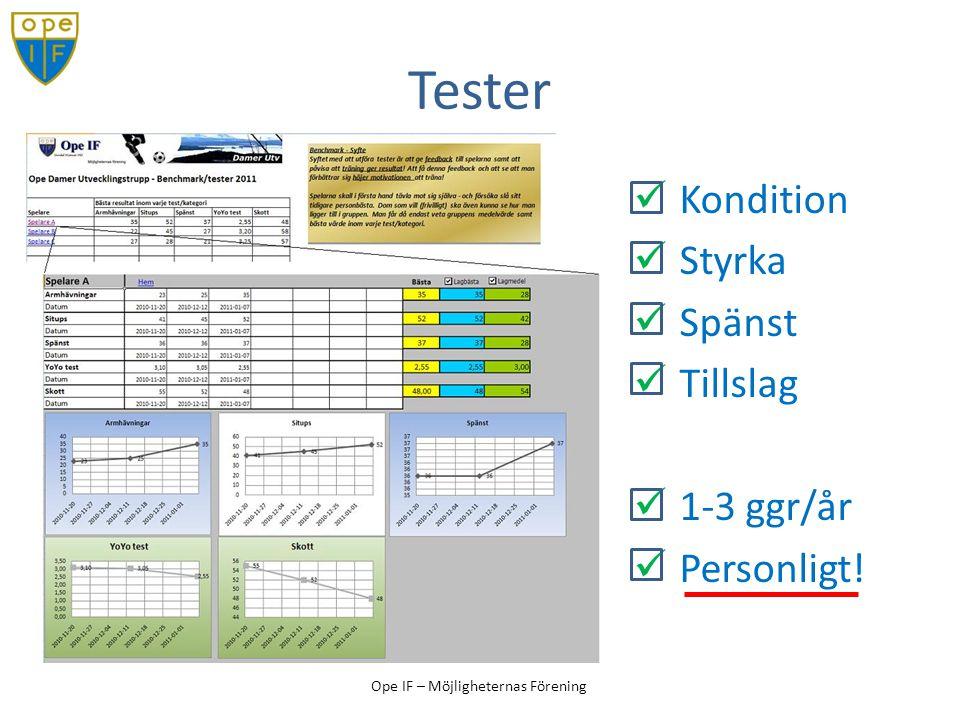 Ope IF – Möjligheternas Förening Kondition Styrka Spänst Tillslag 1-3 ggr/år Personligt! Tester