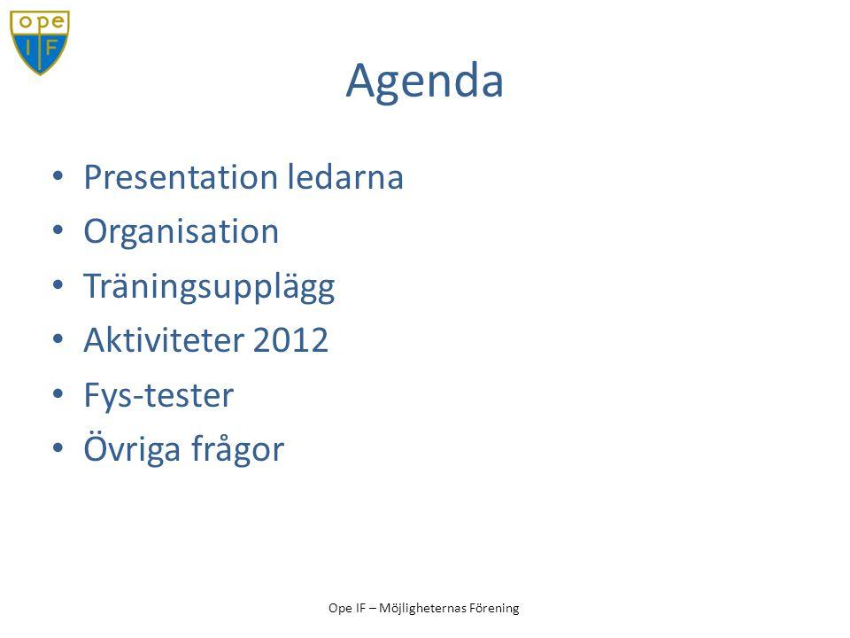 Ope IF – Möjligheternas Förening Agenda Presentation ledarna Organisation Träningsupplägg Aktiviteter 2012 Fys-tester Övriga frågor