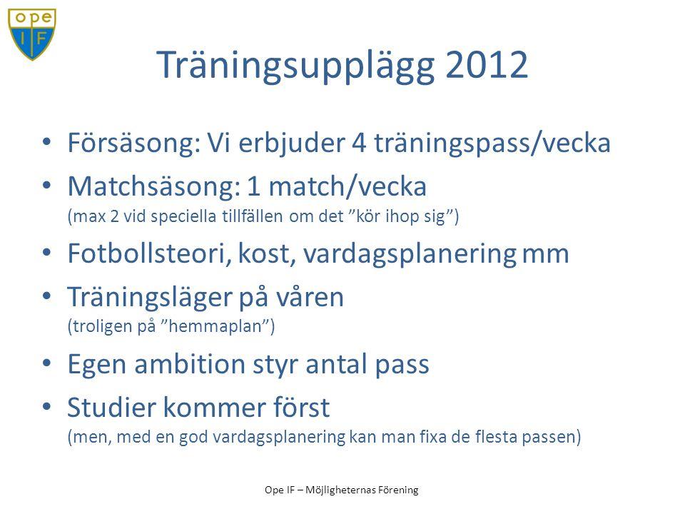 Ope IF – Möjligheternas Förening Träningsupplägg 2012 Försäsong: Vi erbjuder 4 träningspass/vecka Matchsäsong: 1 match/vecka (max 2 vid speciella till