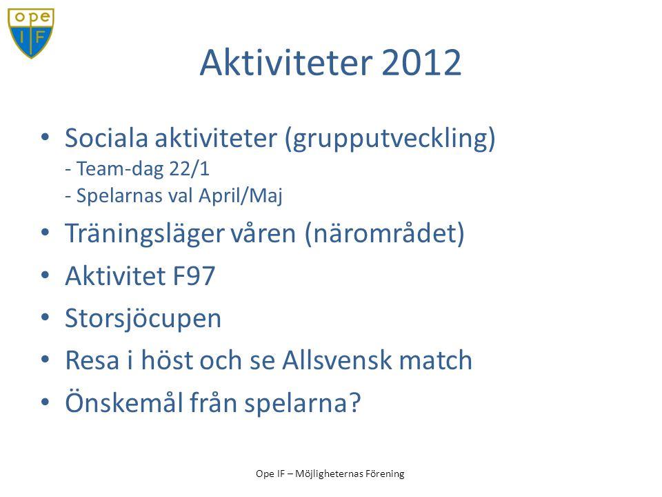 Ope IF – Möjligheternas Förening Aktiviteter 2012 Sociala aktiviteter (grupputveckling) - Team-dag 22/1 - Spelarnas val April/Maj Träningsläger våren
