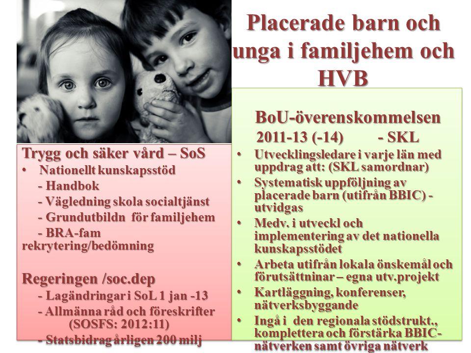 Placerade barn och unga i familjehem och HVB Trygg och säker vård – SoS Nationellt kunskapsstödNationellt kunskapsstöd - Handbok - Handbok - Vägledning skola socialtjänst - Vägledning skola socialtjänst - Grundutbildn för familjehem - Grundutbildn för familjehem - BRA-fam rekrytering/bedömning - BRA-fam rekrytering/bedömning Regeringen /soc.dep - Lagändringar i SoL 1 jan -13 - Lagändringar i SoL 1 jan -13 - Allmänna råd och föreskrifter (SOSFS: 2012:11) - Allmänna råd och föreskrifter (SOSFS: 2012:11) - Statsbidrag årligen 200 milj - Statsbidrag årligen 200 milj Trygg och säker vård – SoS Nationellt kunskapsstödNationellt kunskapsstöd - Handbok - Handbok - Vägledning skola socialtjänst - Vägledning skola socialtjänst - Grundutbildn för familjehem - Grundutbildn för familjehem - BRA-fam rekrytering/bedömning - BRA-fam rekrytering/bedömning Regeringen /soc.dep - Lagändringar i SoL 1 jan -13 - Lagändringar i SoL 1 jan -13 - Allmänna råd och föreskrifter (SOSFS: 2012:11) - Allmänna råd och föreskrifter (SOSFS: 2012:11) - Statsbidrag årligen 200 milj - Statsbidrag årligen 200 milj BoU-överenskommelsen BoU-överenskommelsen 2011-13 (-14)- SKL 2011-13 (-14)- SKL Utvecklingsledare i varje län med uppdrag att: (SKL samordnar)Utvecklingsledare i varje län med uppdrag att: (SKL samordnar) Systematisk uppföljning av placerade barn (utifrån BBIC) - utvidgasSystematisk uppföljning av placerade barn (utifrån BBIC) - utvidgas Medv.