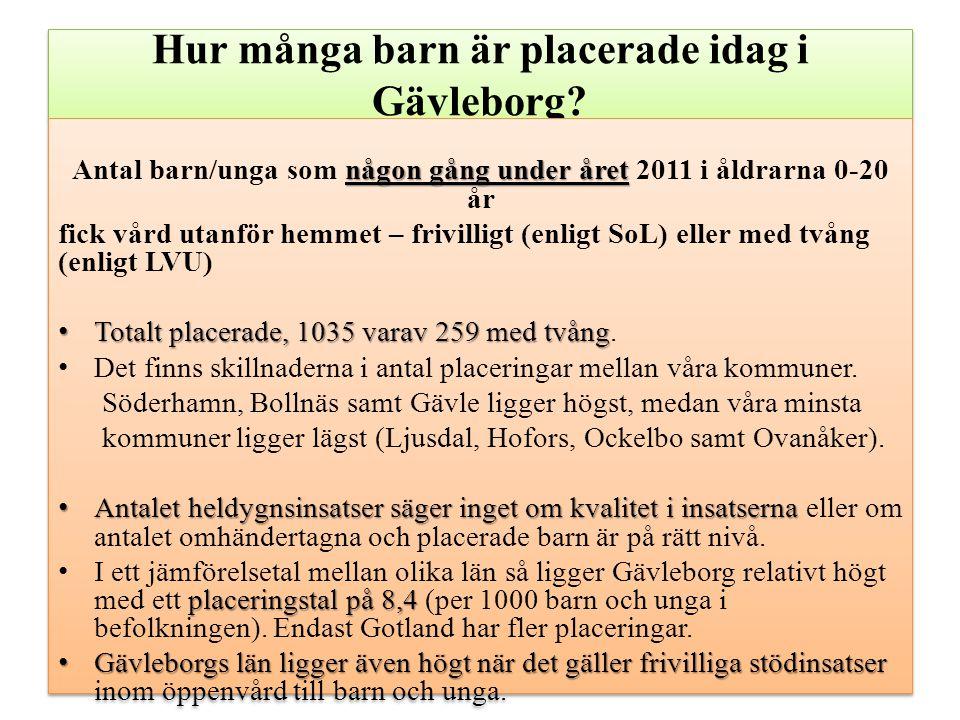 Hur många barn är placerade idag i Gävleborg? någon gång under året Antal barn/unga som någon gång under året 2011 i åldrarna 0-20 år fick vård utanfö