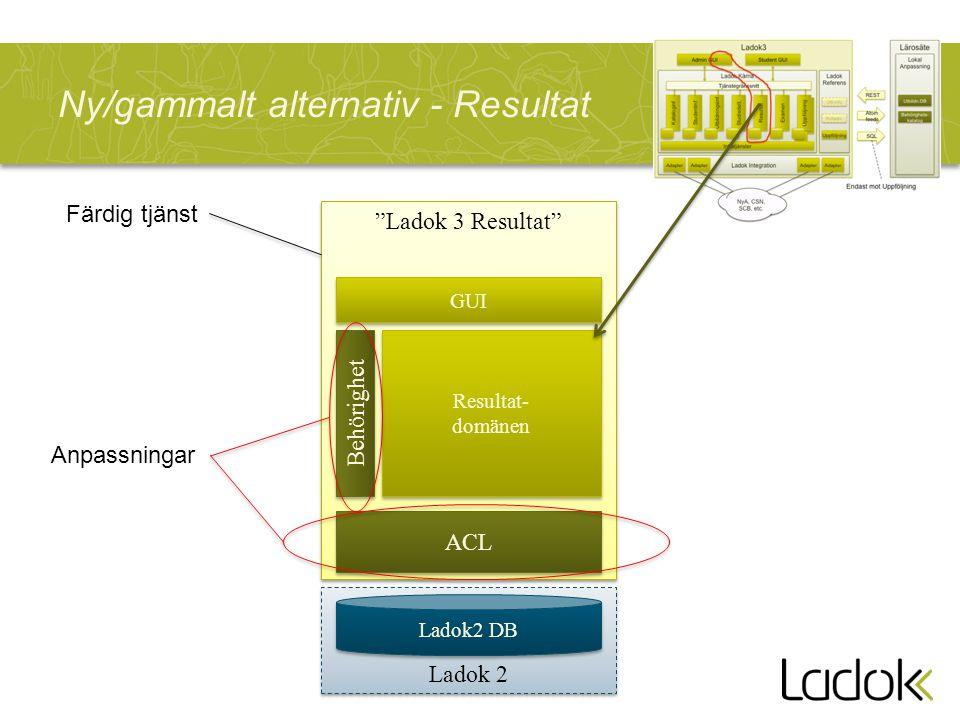 """Ladok 2 """"Ladok 3 Resultat"""" Ny/gammalt alternativ - Resultat Resultat- domänen Resultat- domänen ACL GUI Ladok2 DB Behörighet Färdig tjänst Anpassninga"""
