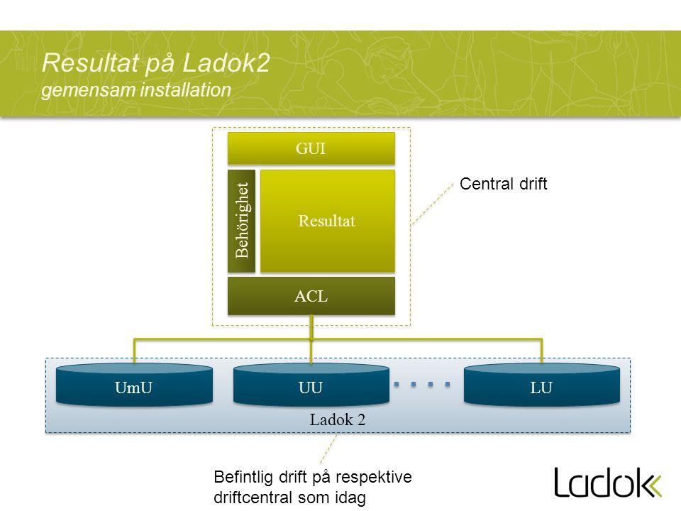 ACL Ladok 2 Resultat på Ladok2 gemensam installation Resultat GUI UmU UU LU Behörighet Central drift Befintlig drift på respektive driftcentral som id