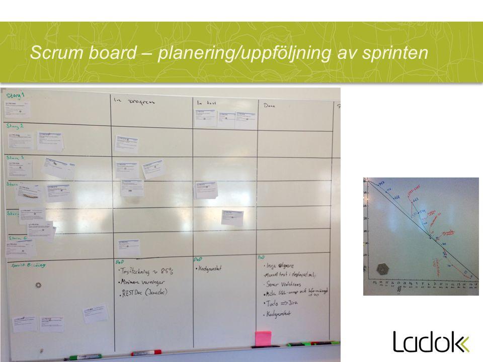 Scrum board – planering/uppföljning av sprinten