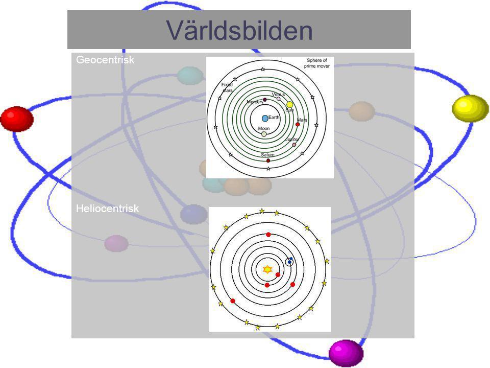 Världsbilden Geocentrisk Heliocentrisk